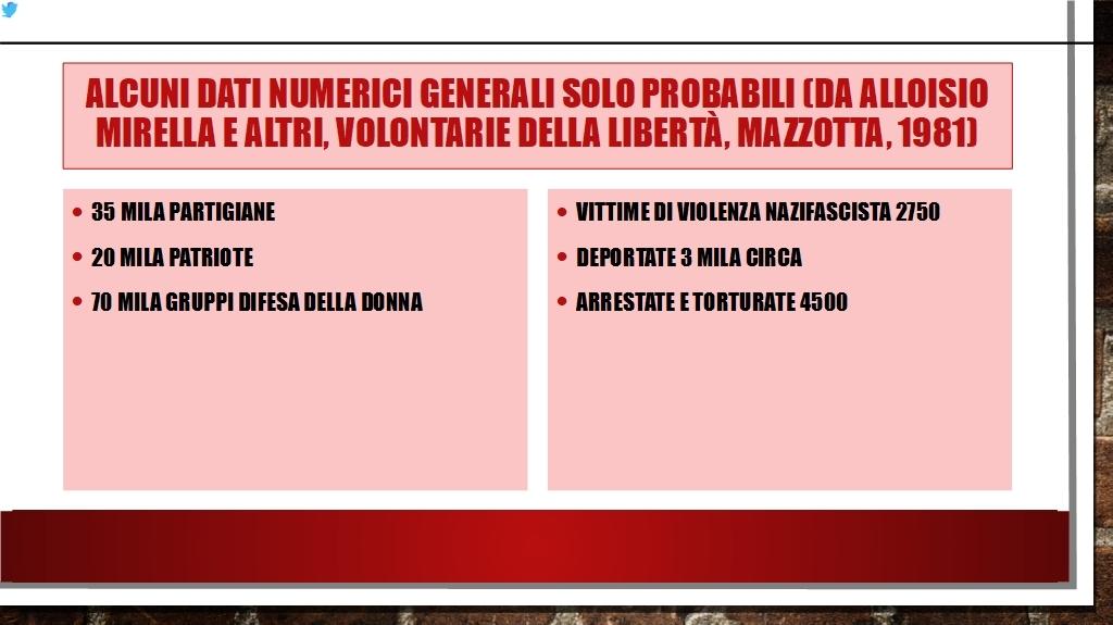 Mirabello-Le-donne-e-la-Resistenza_29