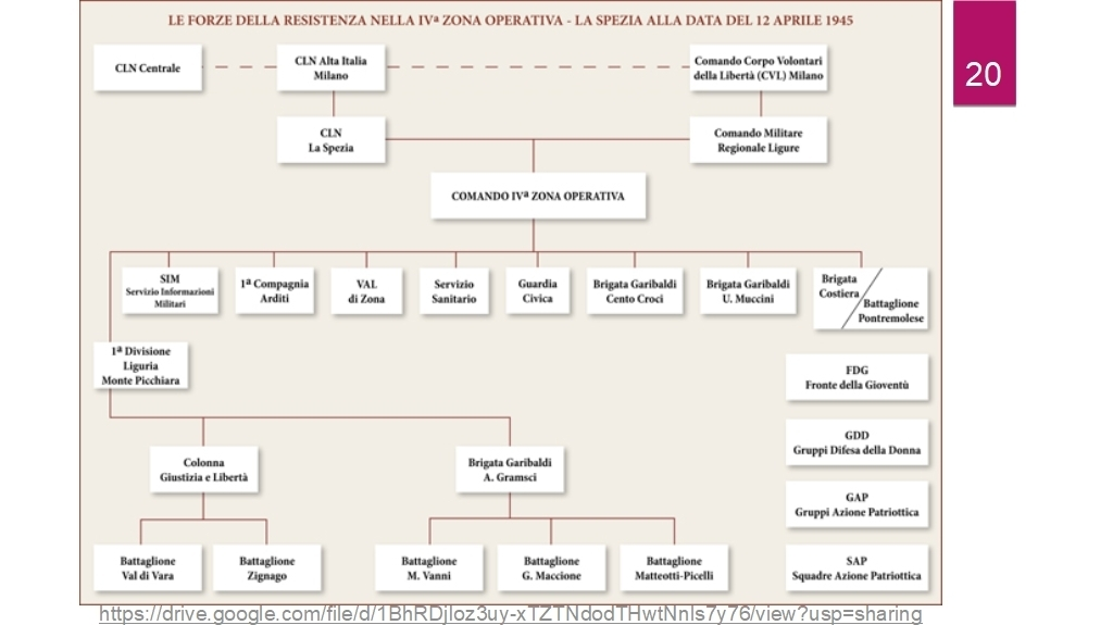25Aprile21-Pacinotti_19