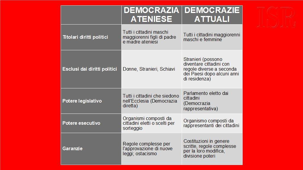 29_Populismo